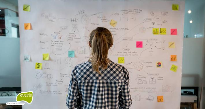 Actuar como startup: experimentar, fracasar y resurgir